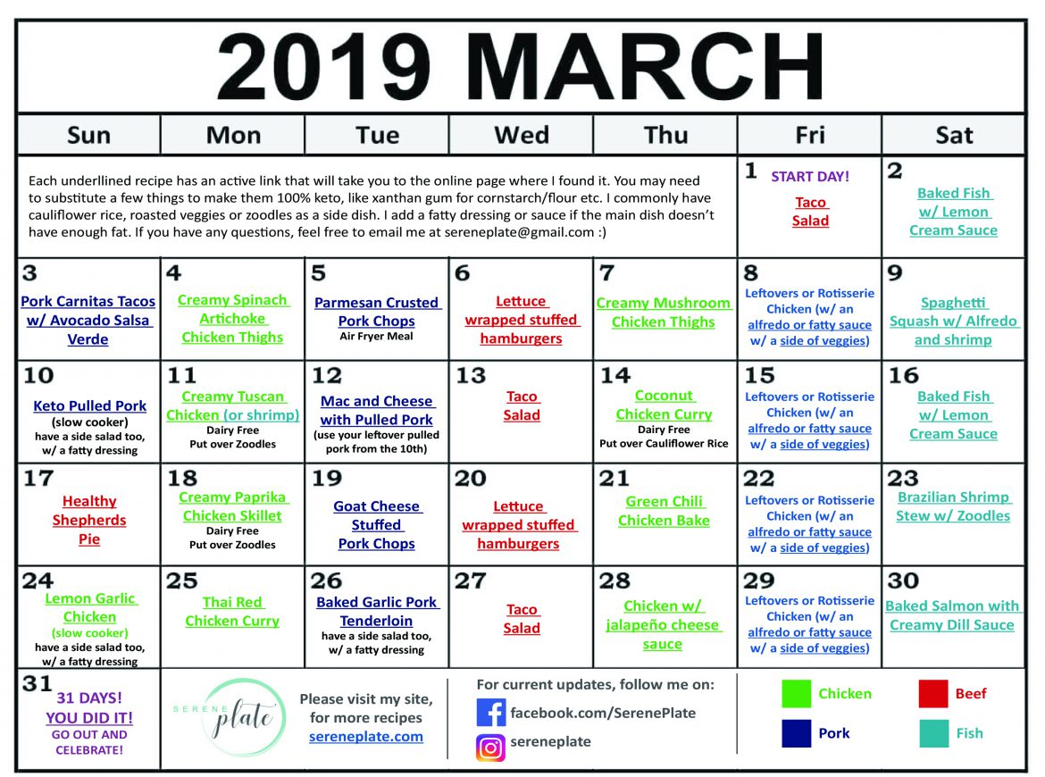 March Keto Meal Plan